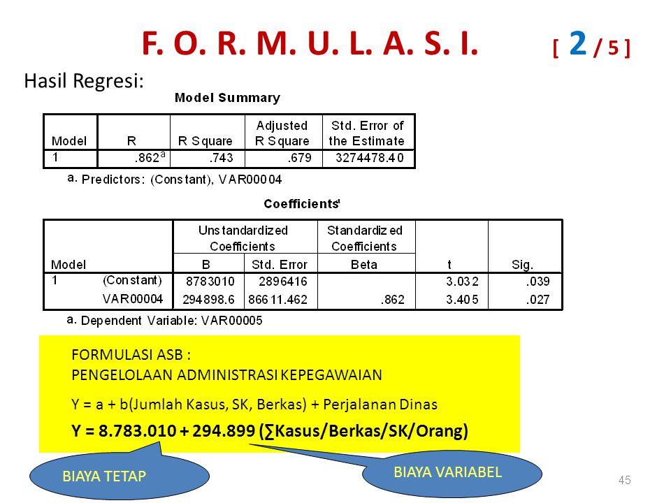 F. O. R. M. U. L. A. S. I. [ 2 / 5 ] Hasil Regresi: